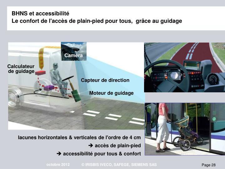 BHNS et accessibilit