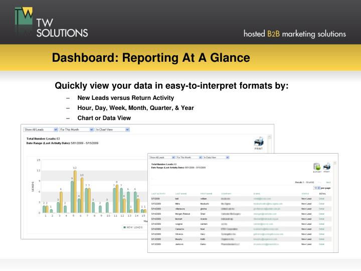 Dashboard: Reporting At A Glance