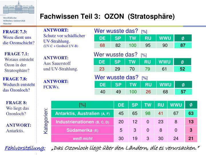 Fachwissen Teil 3:  OZON  (Stratosphäre)