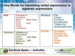 key words for translating verbal expressions to algebraic expressions