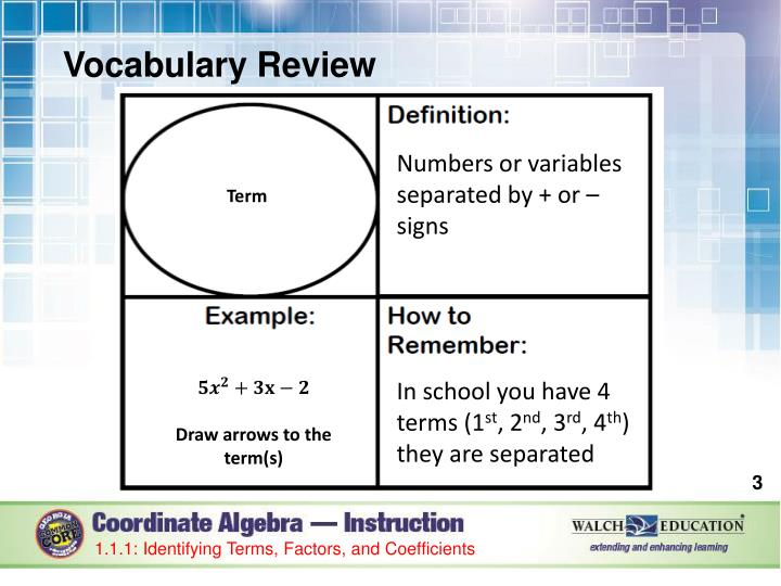 Vocabulary review1