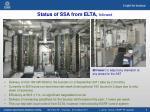 status of ssa from elta followed2