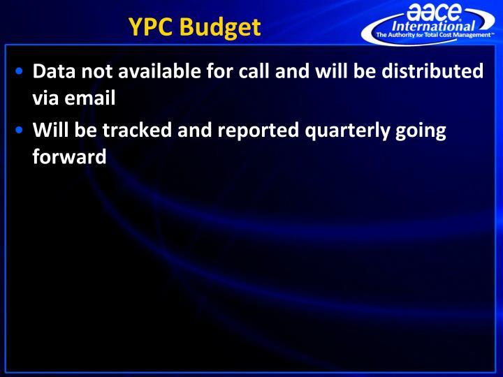 YPC Budget