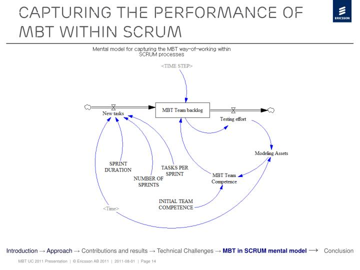 Capturing the performance of mbt within scrum