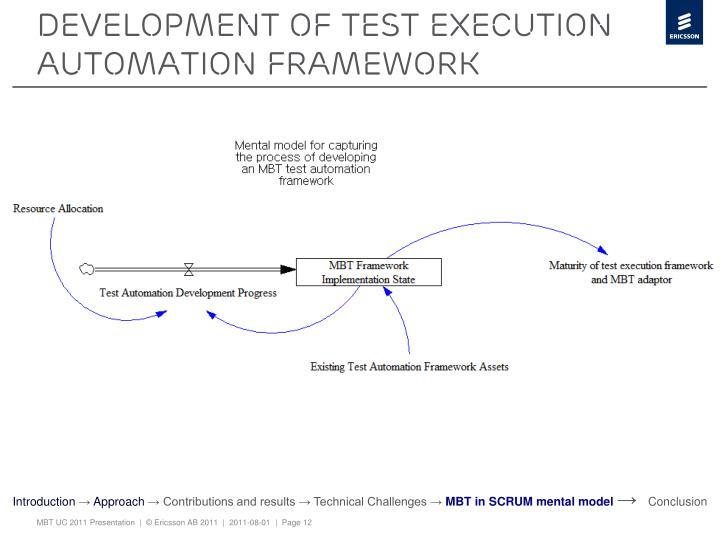 DEVELOPMENT OF TEST execution AUTOMATION FRAMEWORK