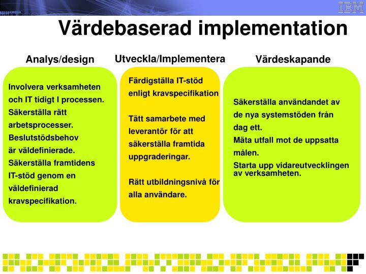Utveckla/Implementera