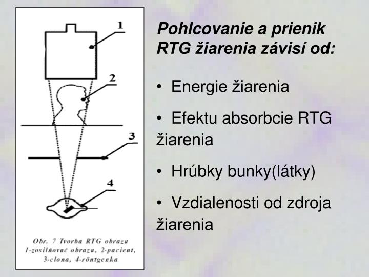 Pohlcovanie a prienik RTG žiarenia závisí od: