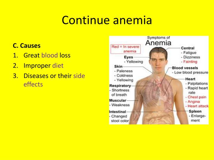 Continue anemia