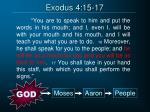 exodus 4 15 17