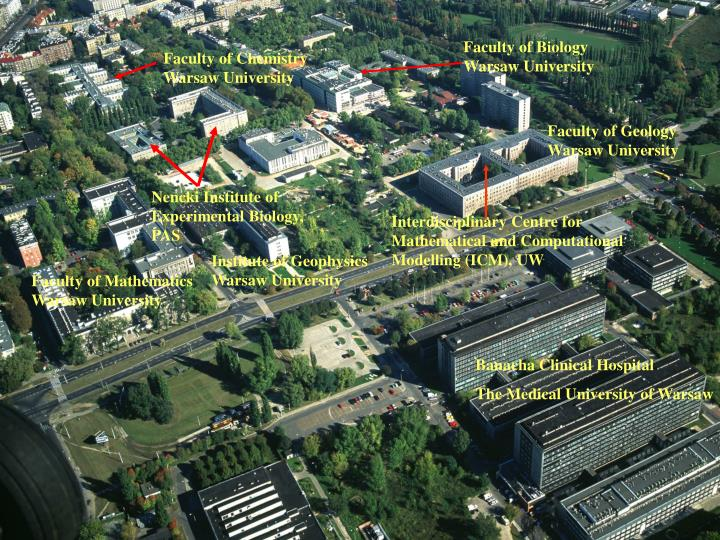 Faculty of Biology Warsaw University