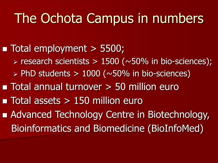 The Ochota Campus in numbers