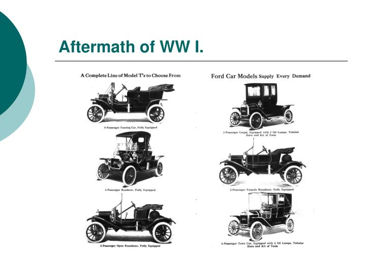 Aftermath of WW I.