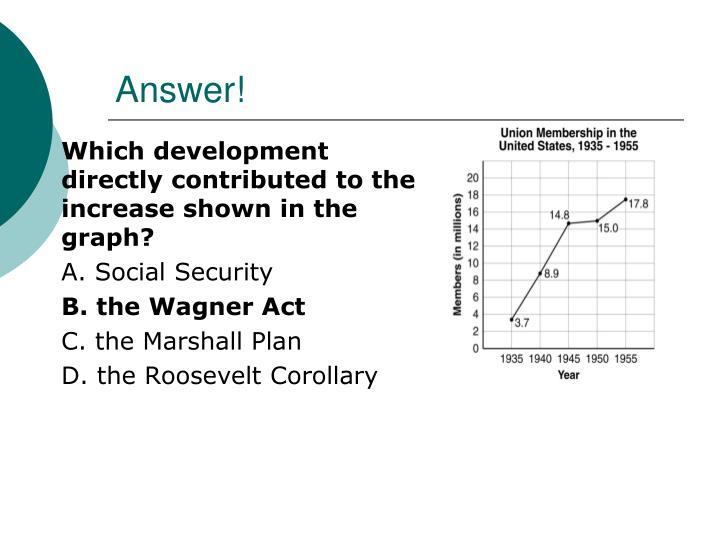 Which development directly contributed to the increase shown in the graph?