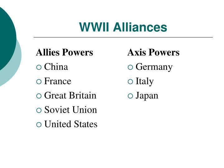 Allies Powers