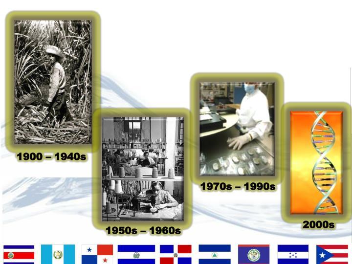 1900 – 1940s