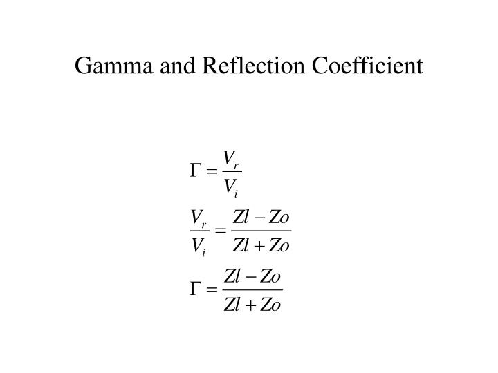 Gamma and Reflection Coefficient