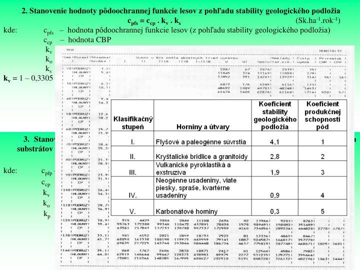 2. Stanovenie hodnoty pôdoochrannej funkcie lesov zpohľadu stability geologického podložia