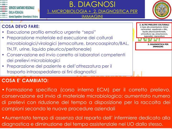 B. DIAGNOSI