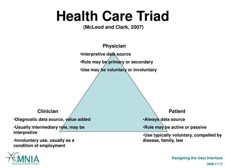 Health Care Triad