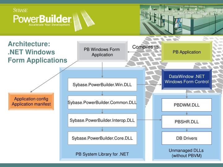 Sybase.PowerBuilder.Win.DLL