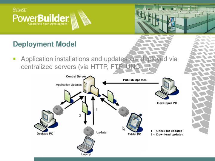 Deployment Model