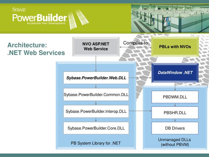 Sybase.PowerBuilder.Web.DLL