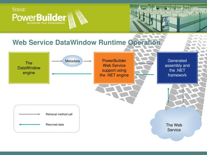 Web Service DataWindow Runtime Operation