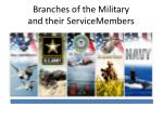 branches of the military and their servicemembers