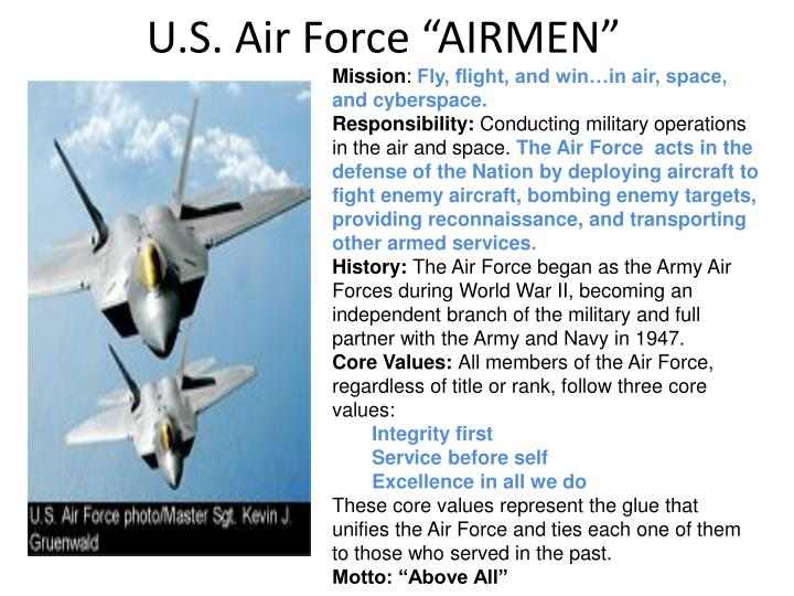 "U.S. Air Force ""AIRMEN"""