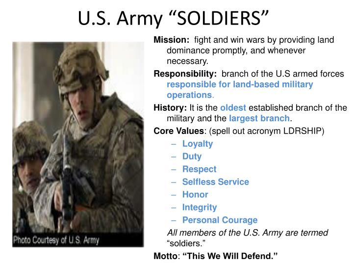 """U.S. Army """"SOLDIERS"""""""
