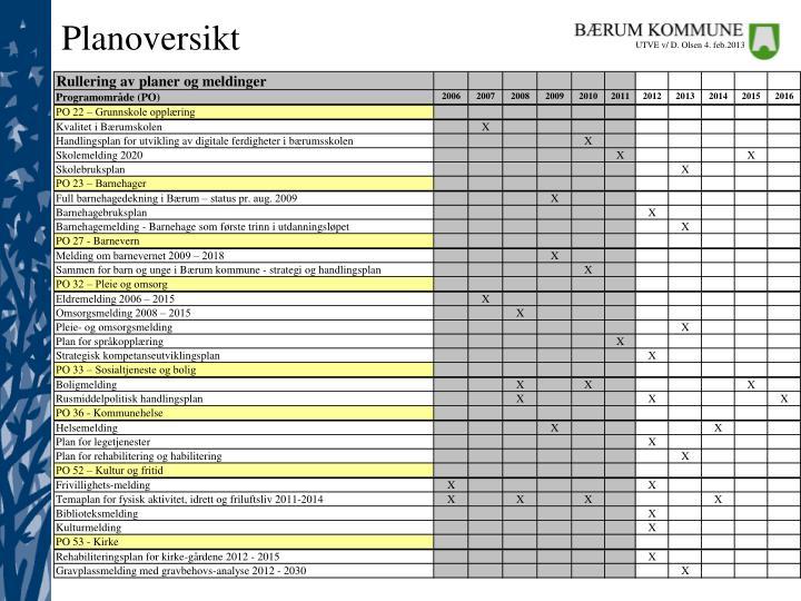 UTVE v/ D. Olsen 4. feb.2013