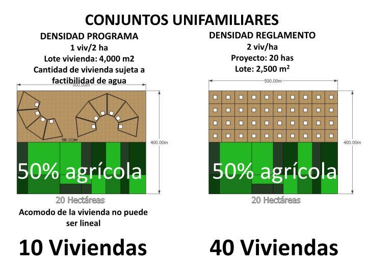 CONJUNTOS UNIFAMILIARES