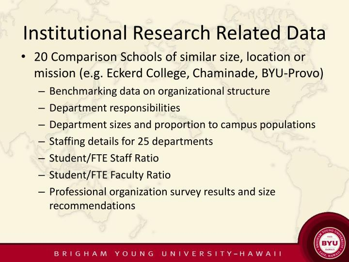 Institutional Research Related Data