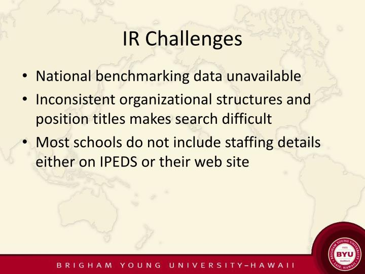IR Challenges
