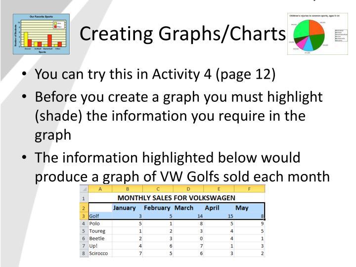 Creating Graphs/Charts