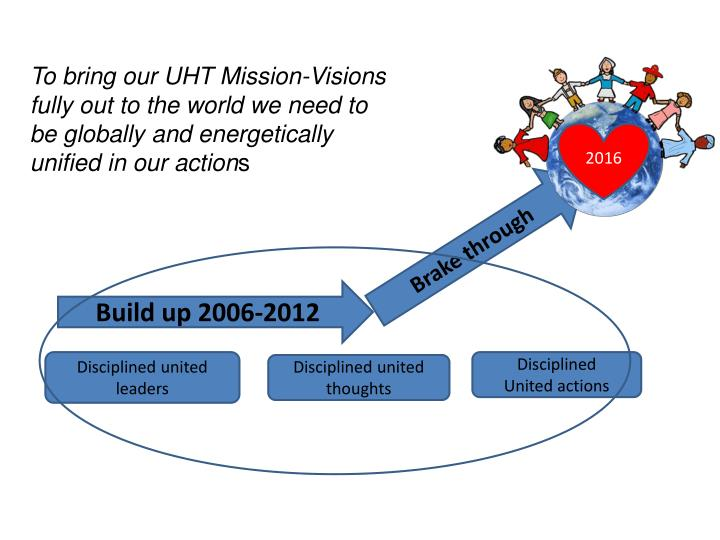 To bring our UHT Mission-Visions