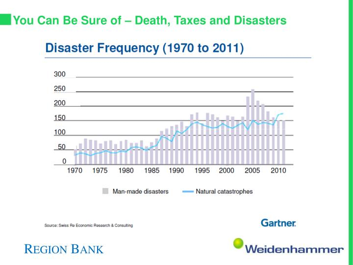 You Can Be Sure of – Death, Taxes and Disasters