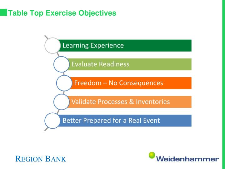 Table top exercise objectives