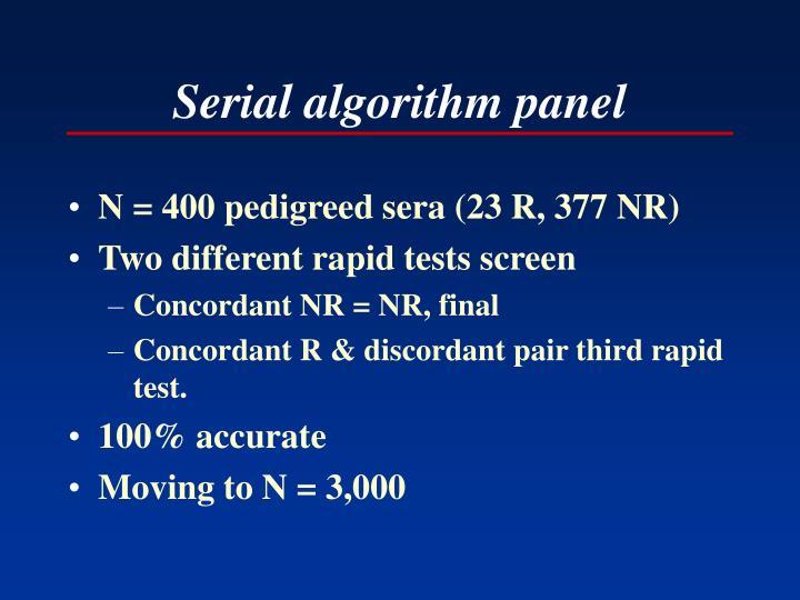 Serial algorithm panel