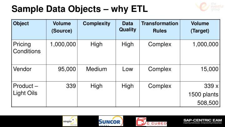 Sample Data Objects – why ETL