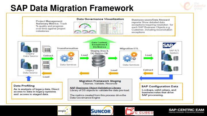 SAP Data Migration Framework