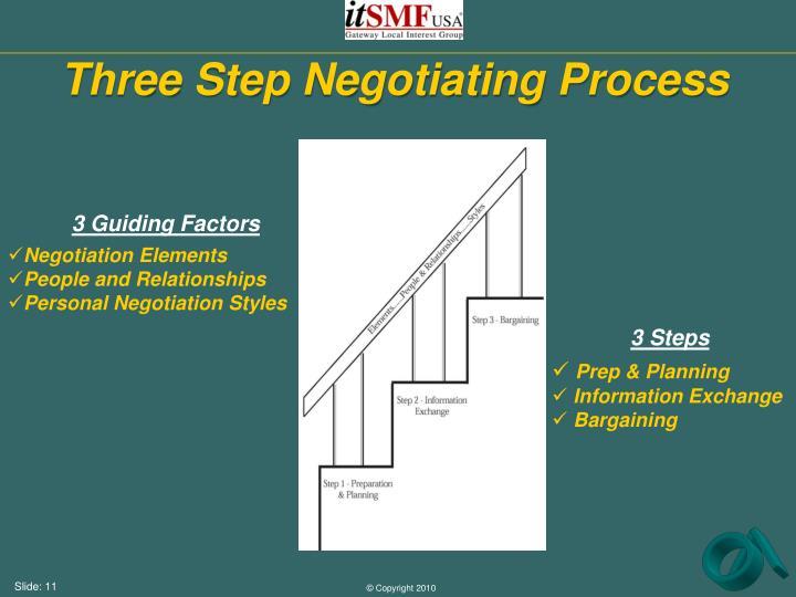 Three Step Negotiating Process