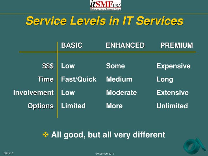 Service Levels in IT Services