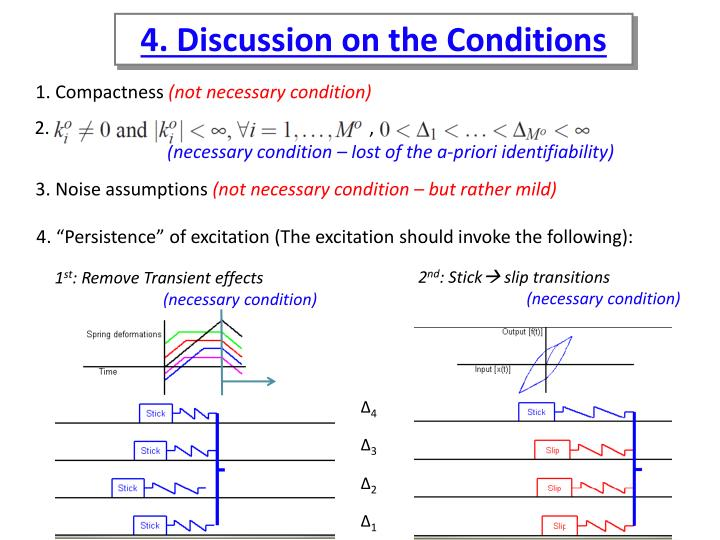 4. Discussion on the Conditions