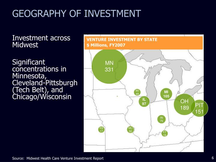 GEOGRAPHY OF INVESTMENT