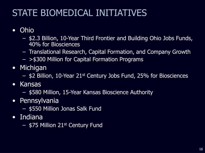 STATE BIOMEDICAL INITIATIVES