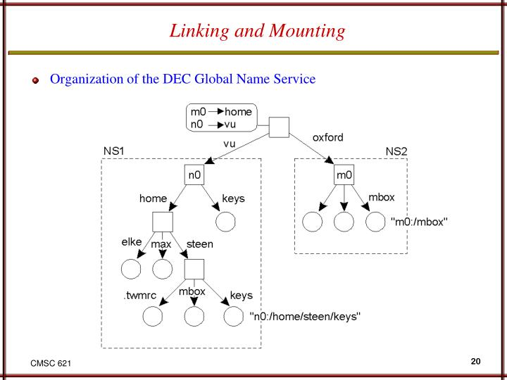 Linking and Mounting