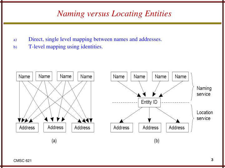 Naming versus locating entities