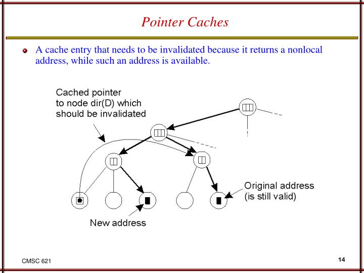 Pointer Caches