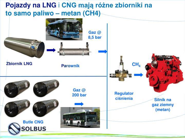 Pojazdy na LNG